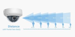 Зачем нужен вариофокальный объектив в камерах видеонаблюдения?